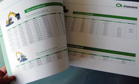Catálogo de Productos Moicano Rent